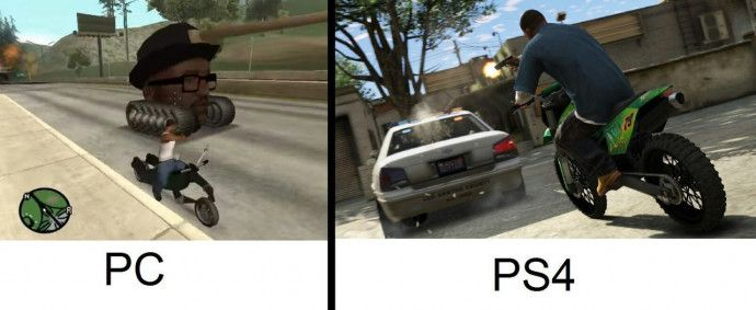 PC vs PS4