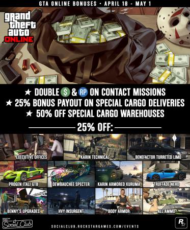 Машина-зверь Duke O'Death и еженедельные бонусы GTA Online