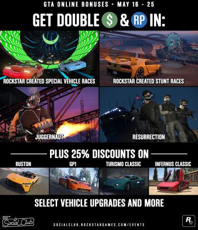 Эта неделя в GTA Online: бонусы, скидки и премиум-гонки