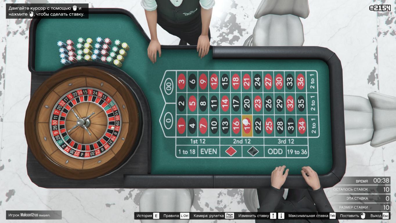 азартные игры рулетка онлайн