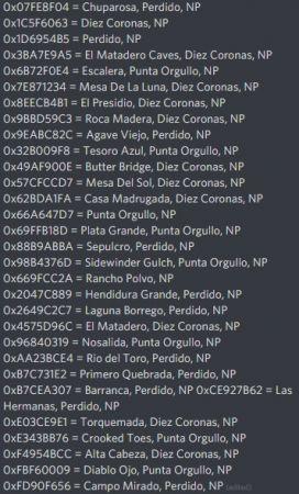 RDR2: Rockstar Editor и регионы Мексики