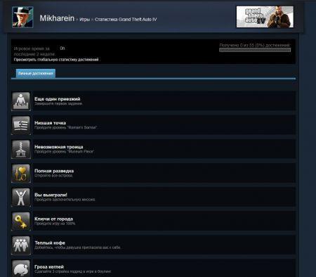 В Steam-версии GTA IV появились достижения