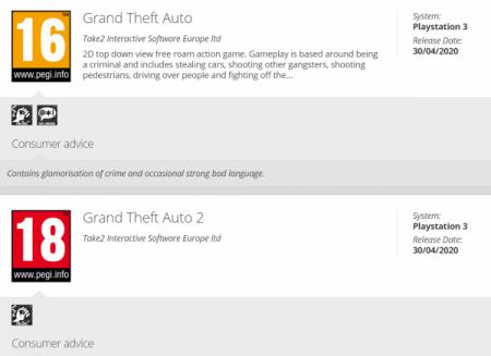 GTA и GTA 2 получили возрастной рейтинг для PlayStation 3