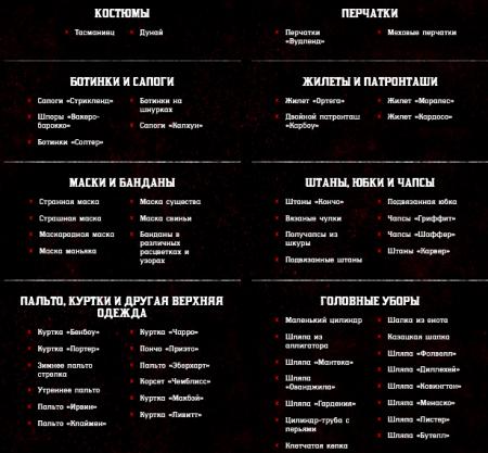 В Red Dead Online начали раздавать бонусы для самогонщиков и охотников