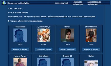 Обсуждение: редизайн профилей пользователей