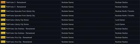 Дата-майнер: ремастеры GTA 3, GTA Vice City и GTA San Andreas упоминаются в данных GeForce Now